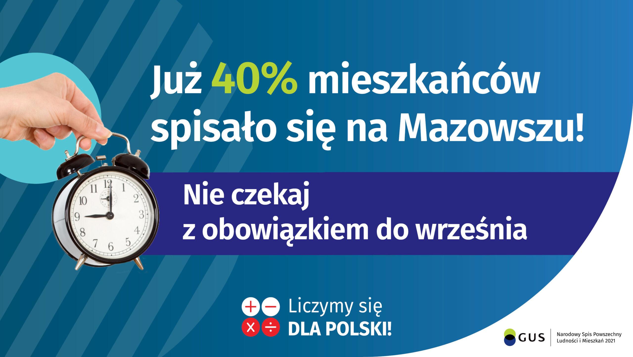 Na grafice jest napis: Już 40% mieszkańców spisało się na Mazowszu! Po lewej stronie jest zdjęcie dłoni na tle okręgu trzymającej budzik. Na wysokości budzika jest napis: Nie czekaj z obowiązkiem do września. Na dole grafiki są cztery małe koła ze znakami dodawania, odejmowania, mnożenia idzielenia, obok nich napis: Liczymy się dla Polski! W prawym dolnym rogu jest logotyp spisu: dwa nachodzące na siebie pionowo koła, GUS, pionowa kreska, Narodowy Spis Powszechny Ludności iMieszkań 2021.